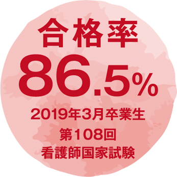 合格率 86.5%
