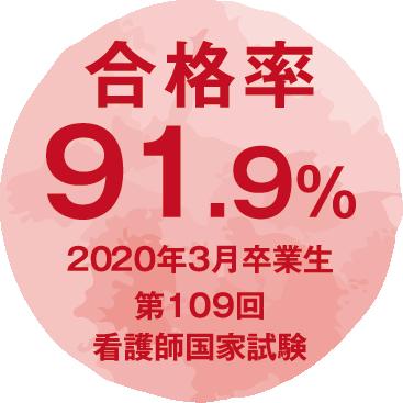 合格率 91.9%